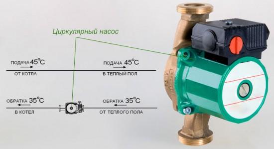 насосно смесительный узел для теплого пола