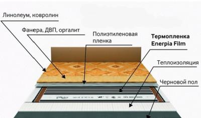 теплый пол пол под линолеум