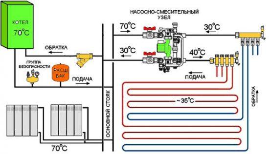 Схема смешанной системы отопления